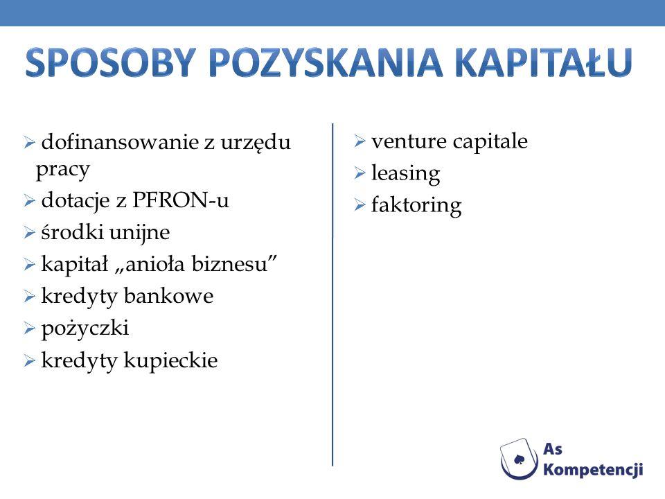 """ dofinansowanie z urzędu pracy  dotacje z PFRON-u  środki unijne  kapitał """"anioła biznesu  kredyty bankowe  pożyczki  kredyty kupieckie  venture capitale  leasing  faktoring"""