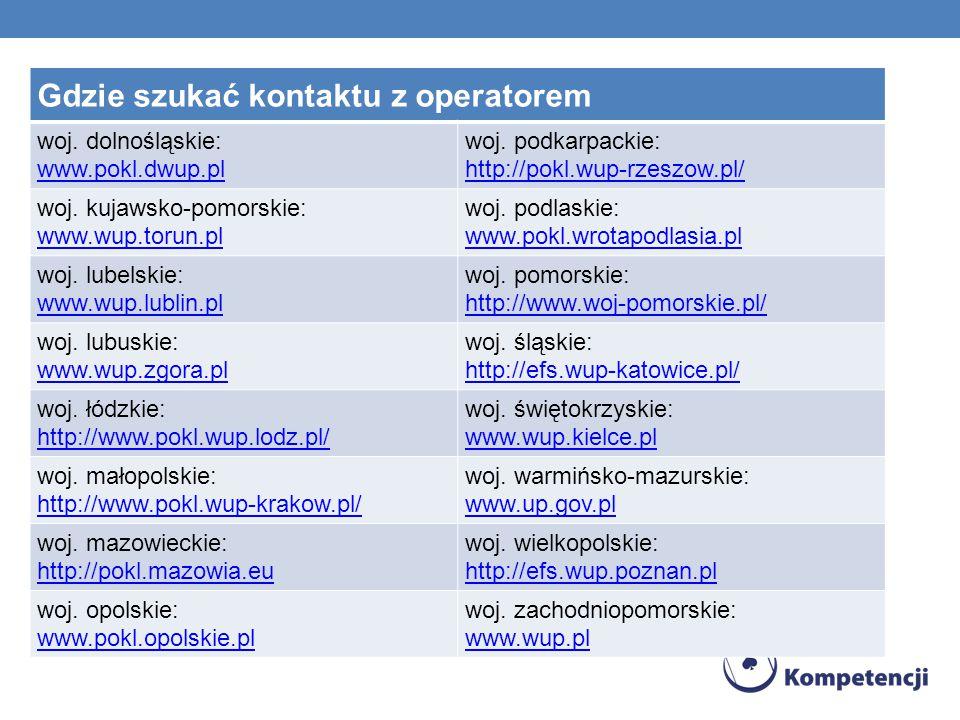 Gdzie szukać kontaktu z operatorem woj. dolnośląskie: www.pokl.dwup.pl woj. podkarpackie: http://pokl.wup-rzeszow.pl/ woj. kujawsko-pomorskie: www.wup