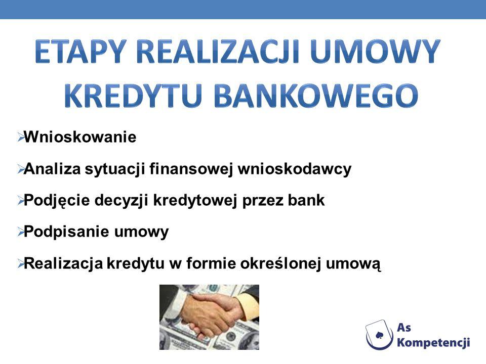  Wnioskowanie  Analiza sytuacji finansowej wnioskodawcy  Podjęcie decyzji kredytowej przez bank  Podpisanie umowy  Realizacja kredytu w formie określonej umową
