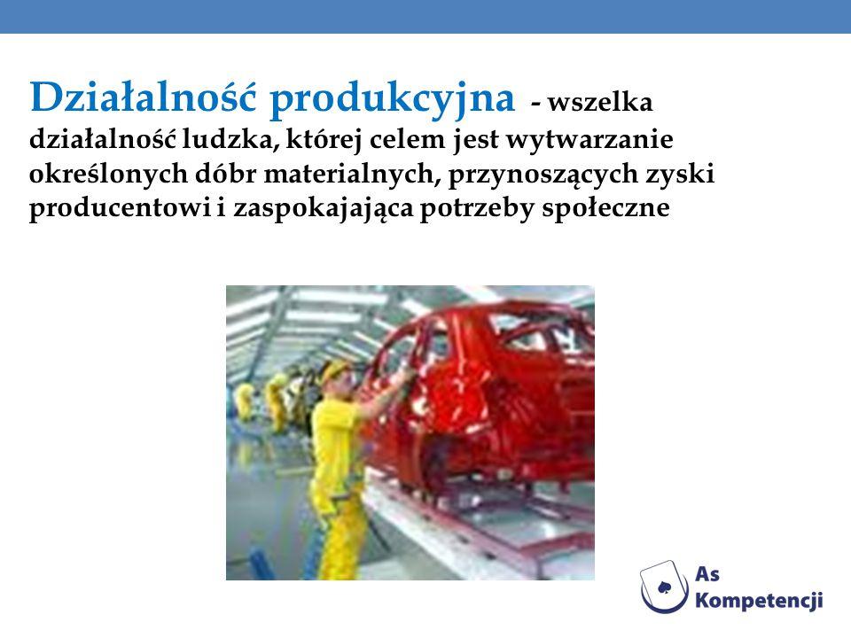 Działalność produkcyjna - wszelka działalność ludzka, której celem jest wytwarzanie określonych dóbr materialnych, przynoszących zyski producentowi i