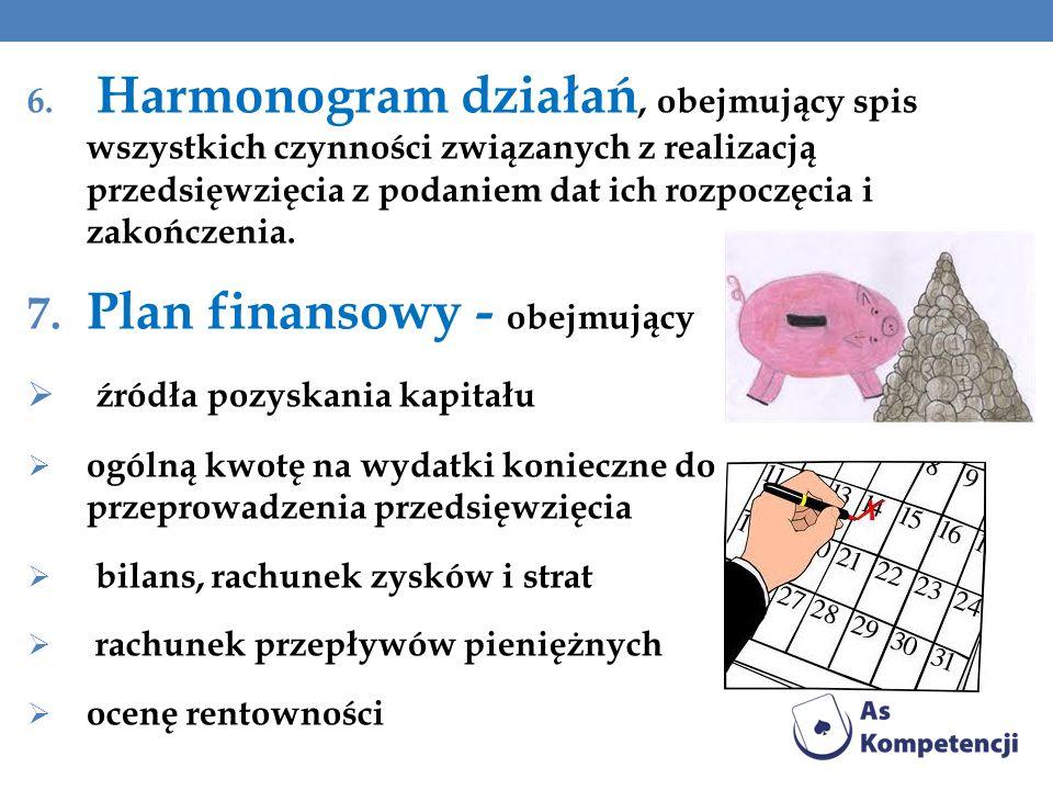 6. Harmonogram działań, obejmujący spis wszystkich czynności związanych z realizacją przedsięwzięcia z podaniem dat ich rozpoczęcia i zakończenia. 7.