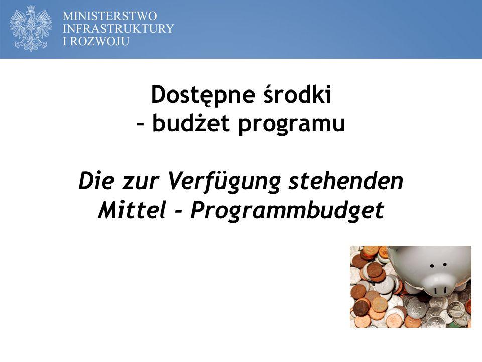 Dostępne środki – budżet programu Die zur Verfügung stehenden Mittel - Programmbudget