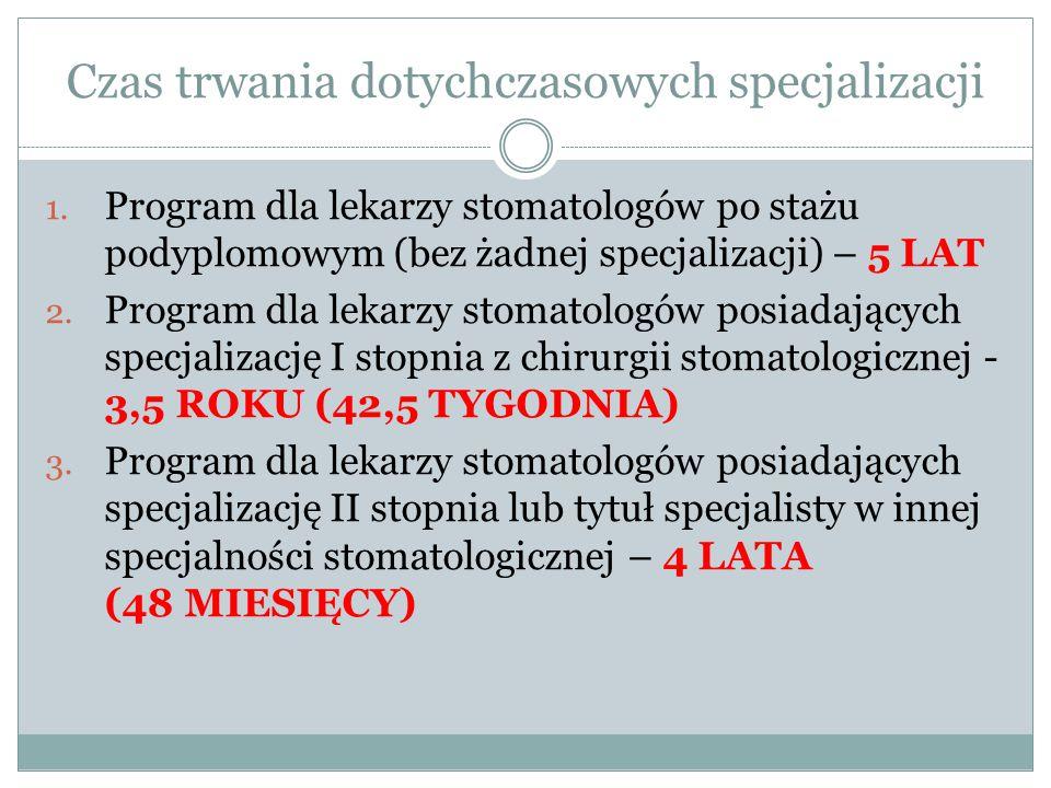 Czas trwania dotychczasowych specjalizacji 1. Program dla lekarzy stomatologów po stażu podyplomowym (bez żadnej specjalizacji) – 5 LAT 2. Program dla