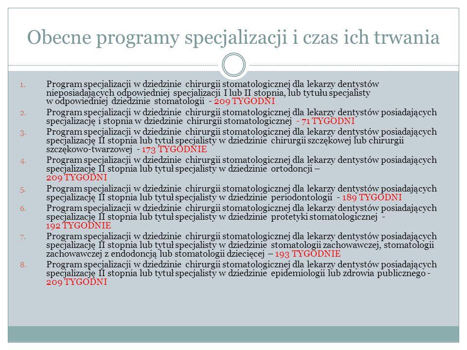 Obecne programy specjalizacji i czas ich trwania 1. Program specjalizacji w dziedzinie chirurgii stomatologicznej dla lekarzy dentystów nieposiadający