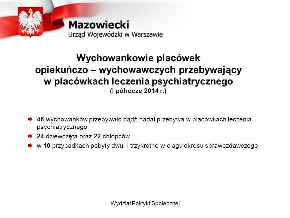 Wydział Polityki Społecznej Wychowankowie placówek opiekuńczo – wychowawczych przebywający w placówkach leczenia psychiatrycznego (I półrocze 2014 r.)
