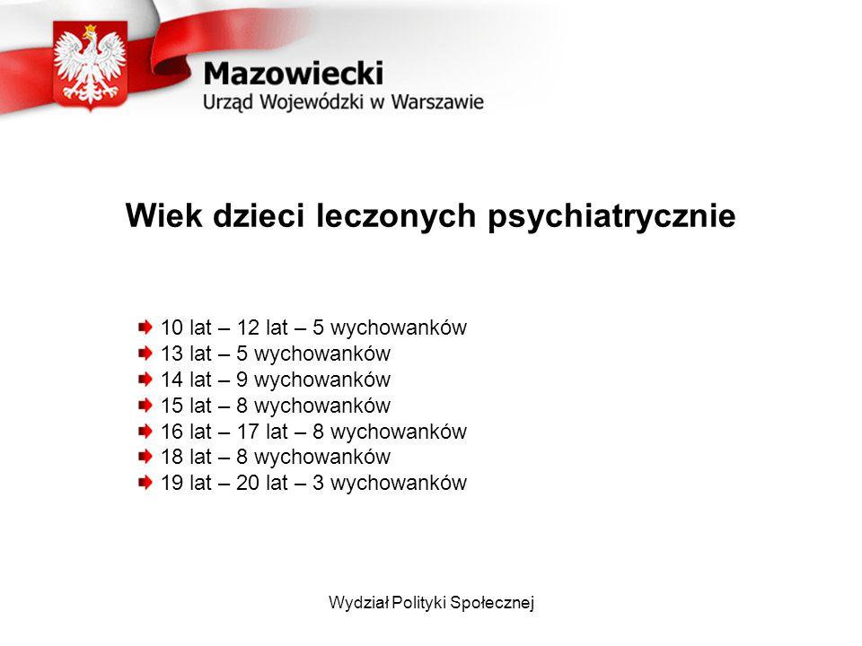 Wydział Polityki Społecznej Wiek dzieci leczonych psychiatrycznie 10 lat – 12 lat – 5 wychowanków 13 lat – 5 wychowanków 14 lat – 9 wychowanków 15 lat