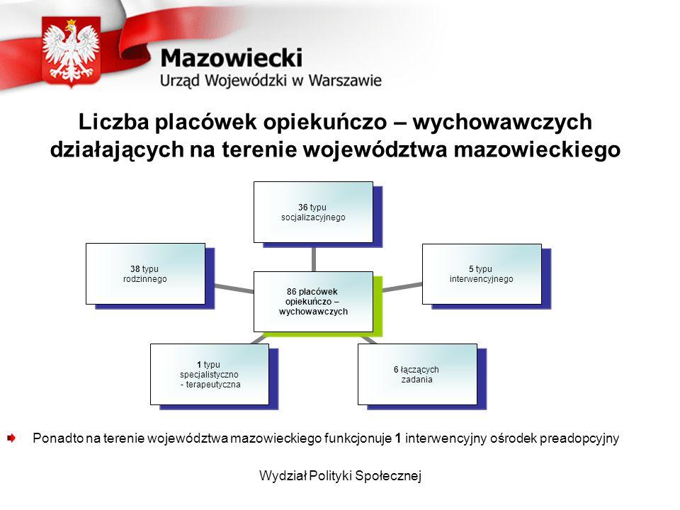 Wydział Polityki Społecznej Liczba placówek opiekuńczo – wychowawczych działających na terenie województwa mazowieckiego Ponadto na terenie województw
