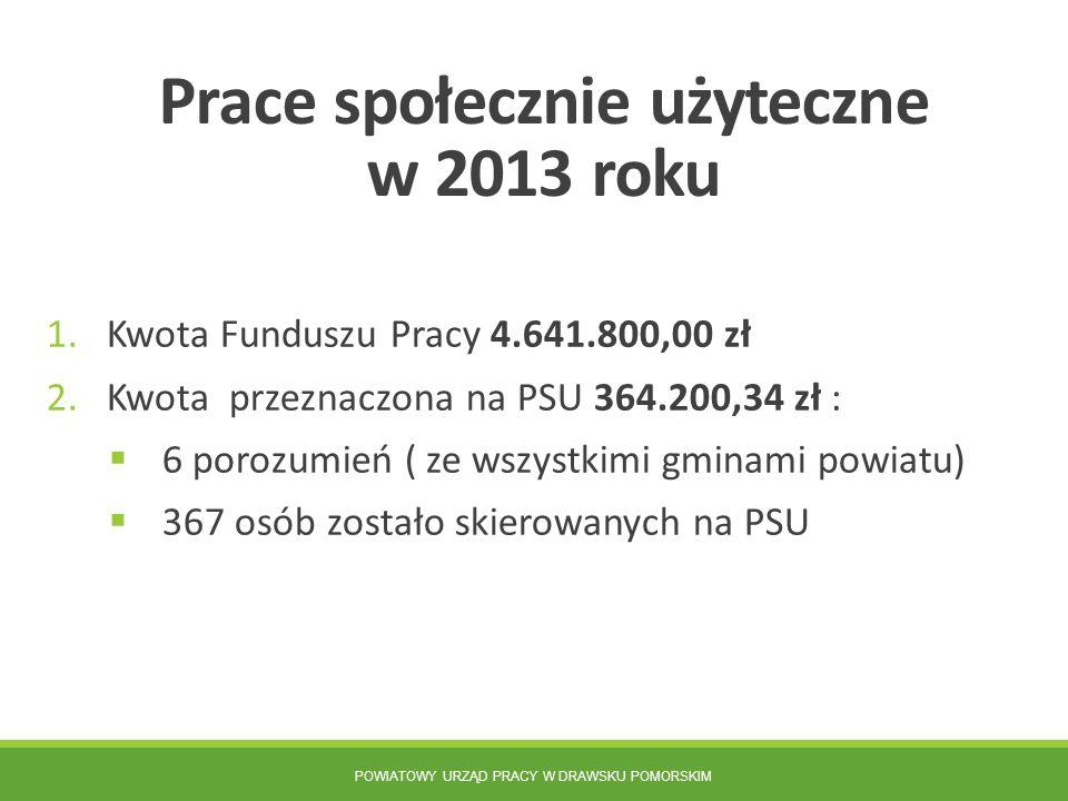 Prace społecznie użyteczne w 2013 roku 1.Kwota Funduszu Pracy 4.641.800,00 zł 2.Kwota przeznaczona na PSU 364.200,34 zł :  6 porozumień ( ze wszystki