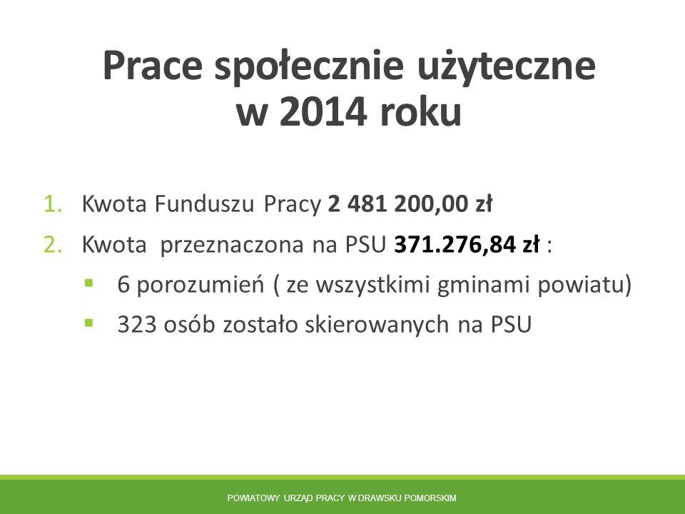 Prace społecznie użyteczne w 2014 roku 1.Kwota Funduszu Pracy 2 481 200,00 zł 2.Kwota przeznaczona na PSU 371.276,84 zł :  6 porozumień ( ze wszystki