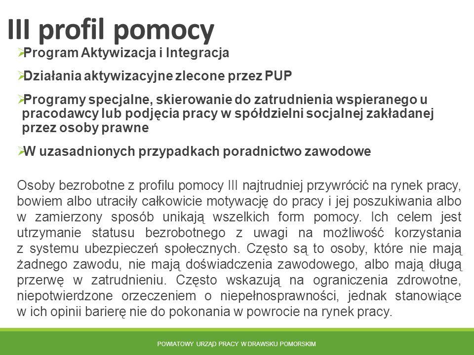 POWIATOWY URZĄD PRACY W DRAWSKU POMORSKIM III profil pomocy  Program Aktywizacja i Integracja  Działania aktywizacyjne zlecone przez PUP  Programy