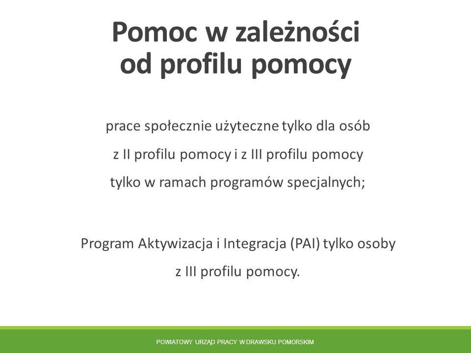 POWIATOWY URZĄD PRACY W DRAWSKU POMORSKIM Pomoc w zależności od profilu pomocy prace społecznie użyteczne tylko dla osób z II profilu pomocy i z III p