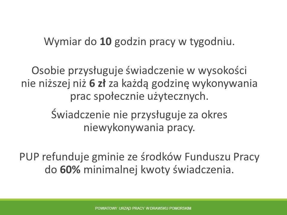 POWIATOWY URZĄD PRACY W DRAWSKU POMORSKIM Program Aktywizacja i Integracja (PAI) - art.62a ustawy o promocji zatrudnienia i instytucjach rynku pracy