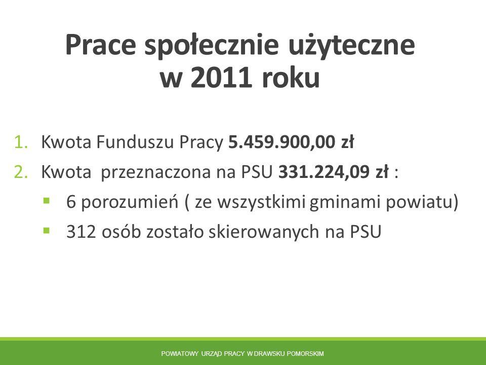 POWIATOWY URZĄD PRACY W DRAWSKU POMORSKIM Prace społecznie użyteczne w 2011 roku 1.Kwota Funduszu Pracy 5.459.900,00 zł 2.Kwota przeznaczona na PSU 33