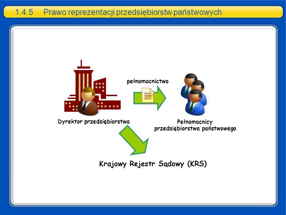 Dyrektor przedsiębiorstwa Pełnomocnicy przedsiębiorstwa państwowego Krajowy Rejestr Sądowy (KRS) pełnomocnictwo 1.4.5Prawo reprezentacji przedsiębiors