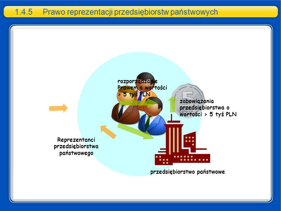 rozporządzanie Prawem o wartości > 5 tyś PLN zobowiązania przedsiębiorstwa o wartości > 5 tyś PLN Reprezentanci przedsiębiorstwa państwowego przedsięb