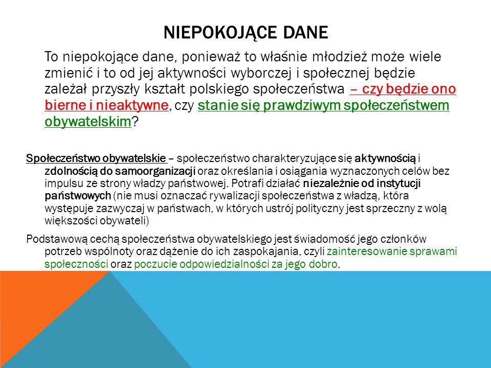 NIEPOKOJĄCE DANE To niepokojące dane, ponieważ to właśnie młodzież może wiele zmienić i to od jej aktywności wyborczej i społecznej będzie zależał przyszły kształt polskiego społeczeństwa – czy będzie ono bierne i nieaktywne, czy stanie się prawdziwym społeczeństwem obywatelskim.