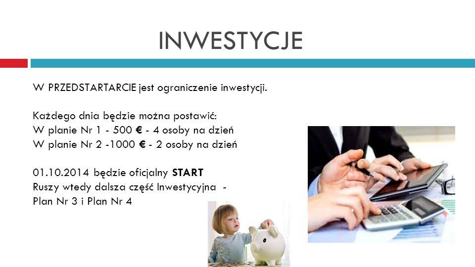 INWESTYCJE W PRZEDSTARTARCIE jest ograniczenie inwestycji.