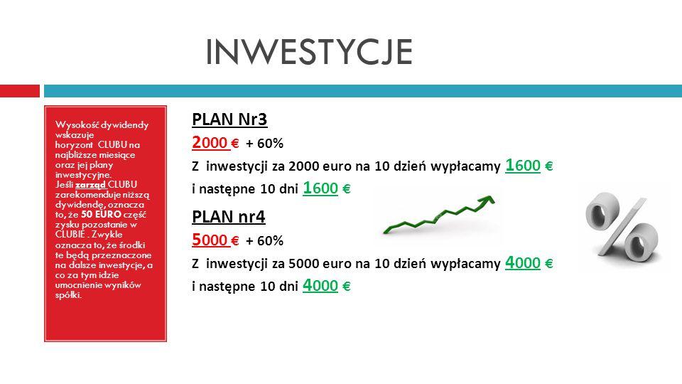 Wysokość dywidendy wskazuje horyzont CLUBU na najbliższe miesiące oraz jej plany inwestycyjne.