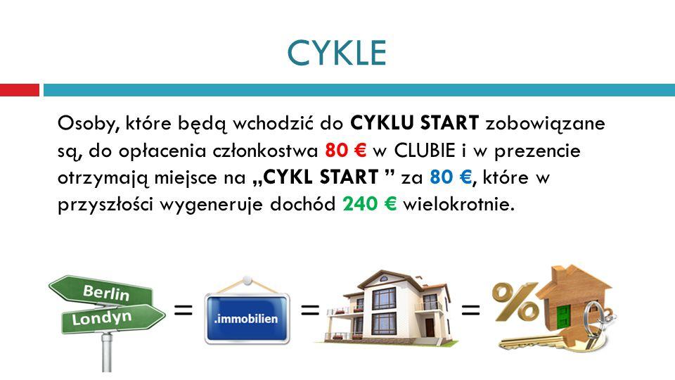 """CYKLE Osoby, które będą wchodzić do CYKLU START zobowiązane są, do opłacenia członkostwa 80 € w CLUBIE i w prezencie otrzymają miejsce na """"CYKL START za 80 €, które w przyszłości wygeneruje dochód 240 € wielokrotnie."""
