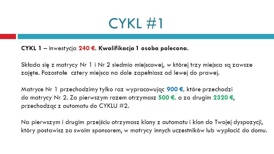 CYKL #1 CYKL 1 – inwestycja 240 €. Kwalifikacja 1 osoba polecona.