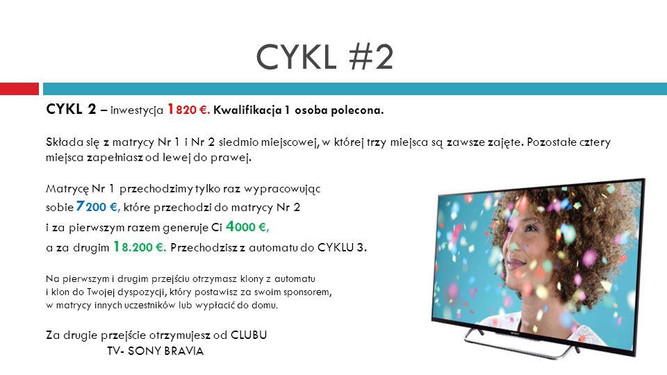 CYKL #2 CYKL 2 – inwestycja 1 820 €. Kwalifikacja 1 osoba polecona.