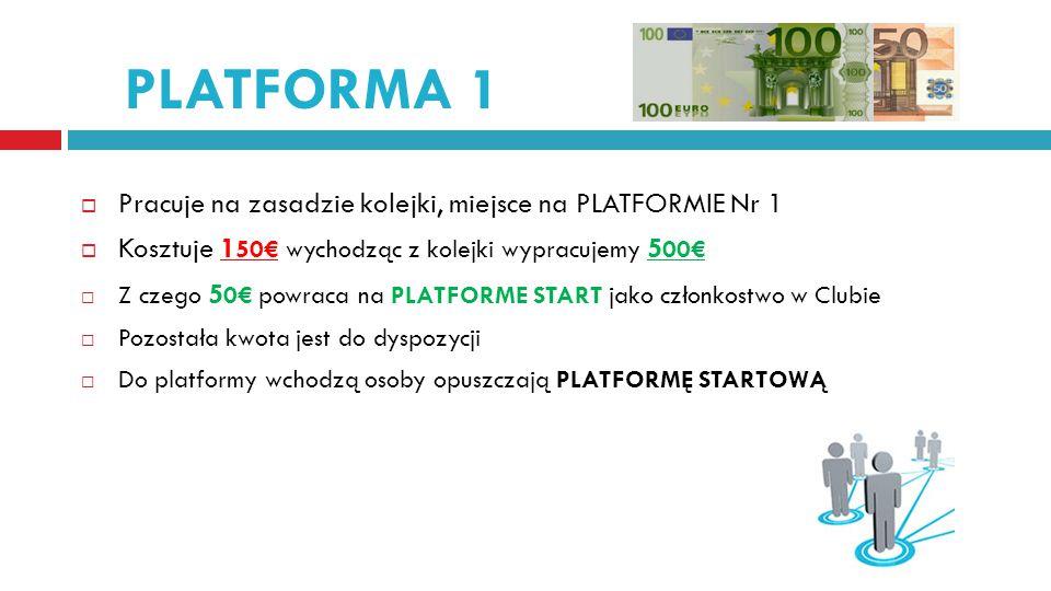 PLATFORMA 2 1 000 € 400 EURO Opłacając wejście za 4 00 € wchodzisz do PLATFORMY 2.