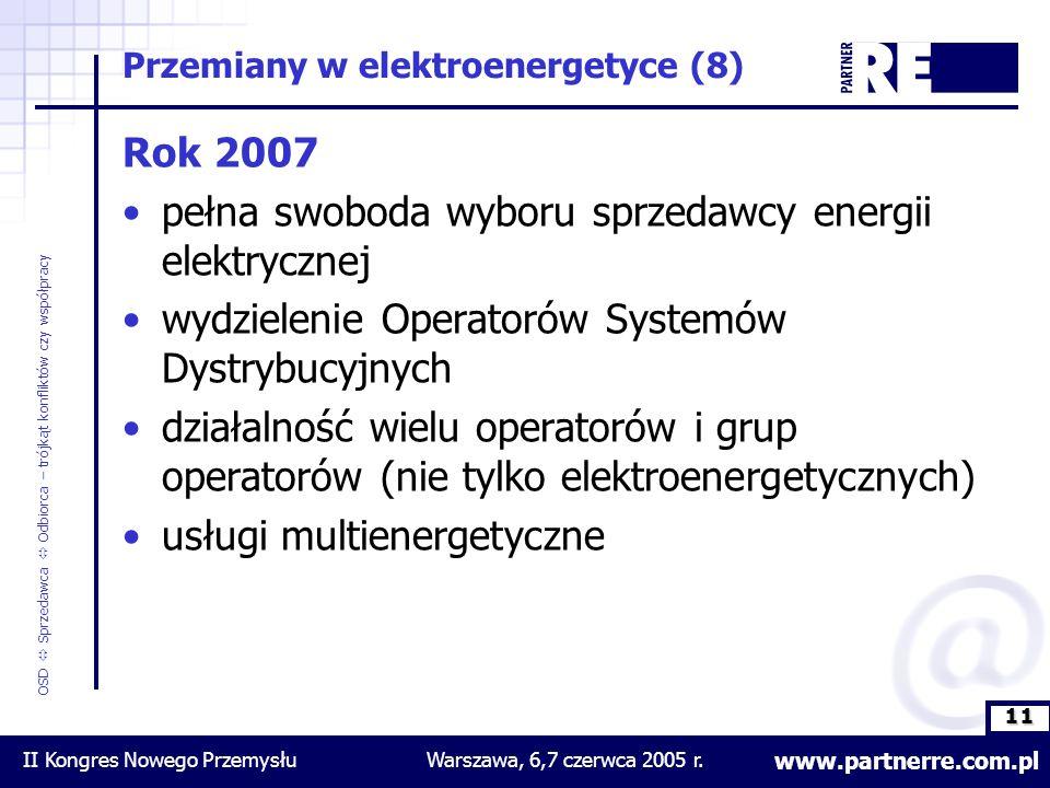 11 www.partnerre.com.pl OSD  Sprzedawca  Odbiorca – trójkąt konfliktów czy współpracy II Kongres Nowego PrzemysłuWarszawa, 6,7 czerwca 2005 r.
