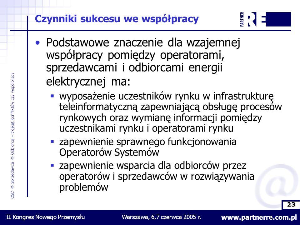 23 www.partnerre.com.pl OSD  Sprzedawca  Odbiorca – trójkąt konfliktów czy współpracy II Kongres Nowego PrzemysłuWarszawa, 6,7 czerwca 2005 r.
