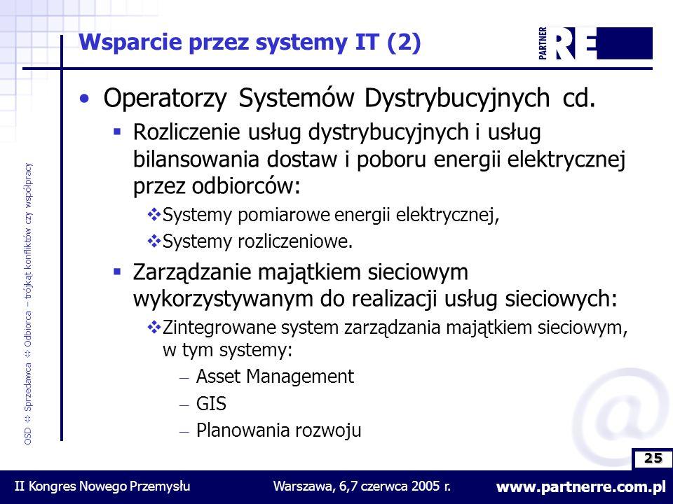 25 www.partnerre.com.pl OSD  Sprzedawca  Odbiorca – trójkąt konfliktów czy współpracy II Kongres Nowego PrzemysłuWarszawa, 6,7 czerwca 2005 r.