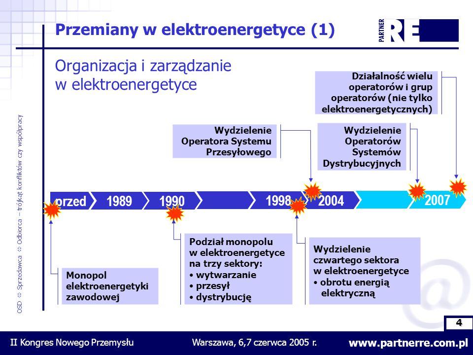 4 www.partnerre.com.pl OSD  Sprzedawca  Odbiorca – trójkąt konfliktów czy współpracy II Kongres Nowego PrzemysłuWarszawa, 6,7 czerwca 2005 r.