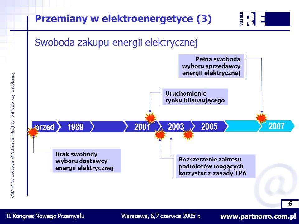 6 www.partnerre.com.pl OSD  Sprzedawca  Odbiorca – trójkąt konfliktów czy współpracy II Kongres Nowego PrzemysłuWarszawa, 6,7 czerwca 2005 r.