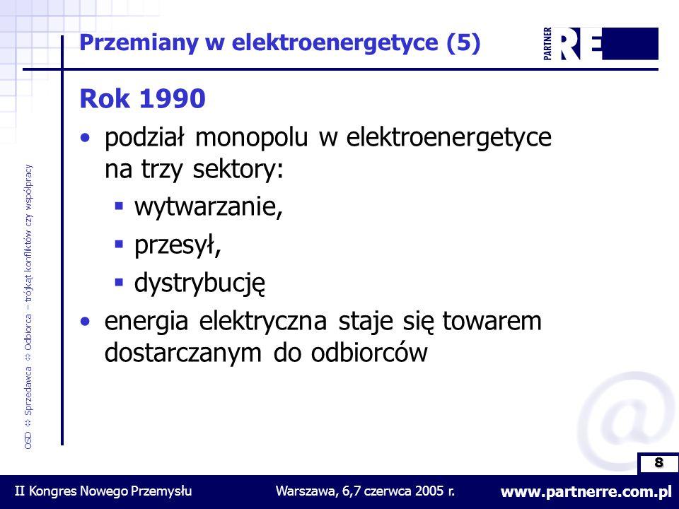 19 www.partnerre.com.pl OSD  Sprzedawca  Odbiorca – trójkąt konfliktów czy współpracy II Kongres Nowego PrzemysłuWarszawa, 6,7 czerwca 2005 r.