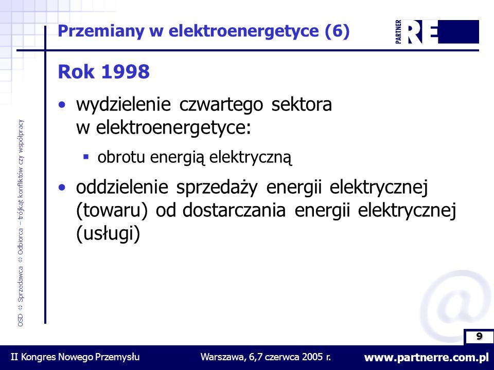 30 www.partnerre.com.pl OSD  Sprzedawca  Odbiorca – trójkąt konfliktów czy współpracy II Kongres Nowego PrzemysłuWarszawa, 6,7 czerwca 2005 r.