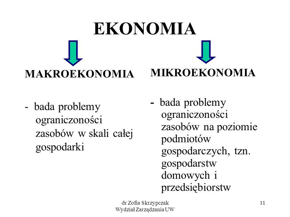 dr Zofia Skrzypczak Wydział Zarządzania UW 11 EKONOMIA MAKROEKONOMIA - bada problemy ograniczoności zasobów w skali całej gospodarki MIKROEKONOMIA - b