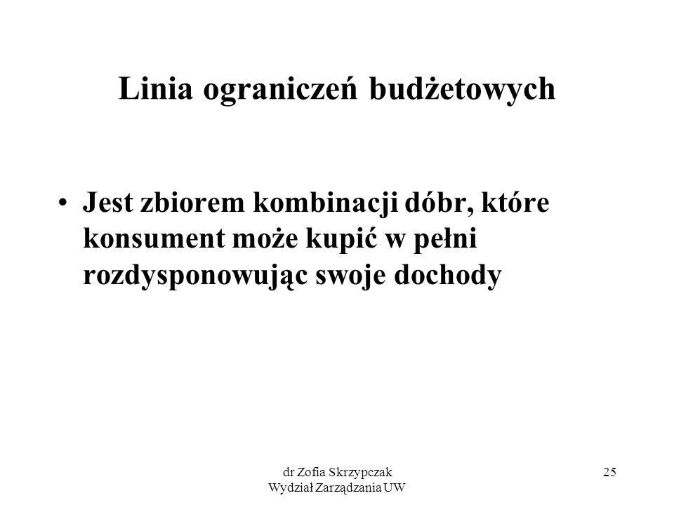 dr Zofia Skrzypczak Wydział Zarządzania UW 25 Linia ograniczeń budżetowych Jest zbiorem kombinacji dóbr, które konsument może kupić w pełni rozdyspono