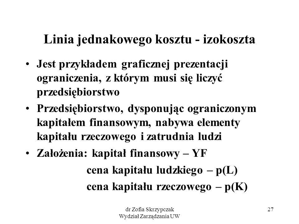 dr Zofia Skrzypczak Wydział Zarządzania UW 27 Linia jednakowego kosztu - izokoszta Jest przykładem graficznej prezentacji ograniczenia, z którym musi