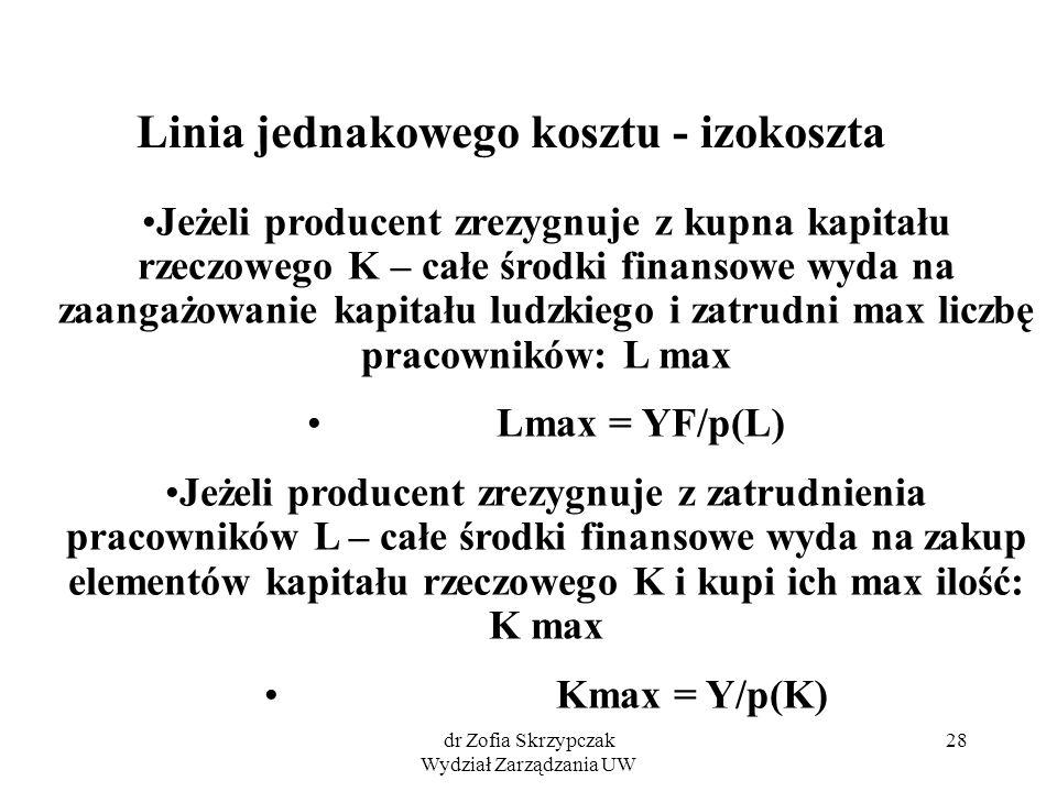 dr Zofia Skrzypczak Wydział Zarządzania UW 28 Jeżeli producent zrezygnuje z kupna kapitału rzeczowego K – całe środki finansowe wyda na zaangażowanie