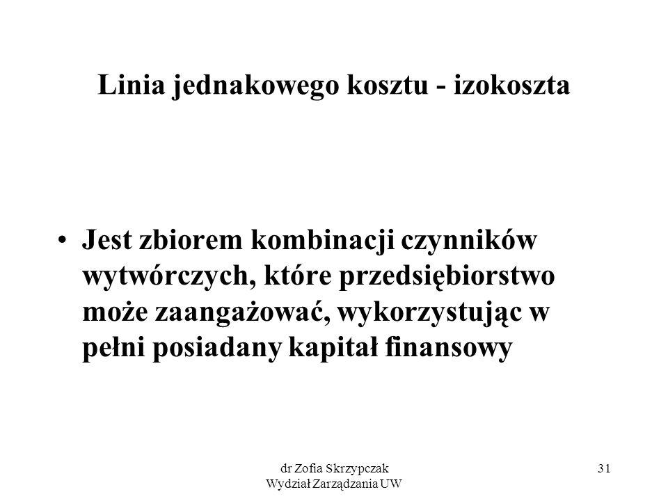 dr Zofia Skrzypczak Wydział Zarządzania UW 31 Linia jednakowego kosztu - izokoszta Jest zbiorem kombinacji czynników wytwórczych, które przedsiębiorst