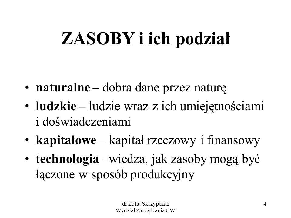 dr Zofia Skrzypczak Wydział Zarządzania UW 4 ZASOBY i ich podział naturalne – dobra dane przez naturę ludzkie – ludzie wraz z ich umiejętnościami i do