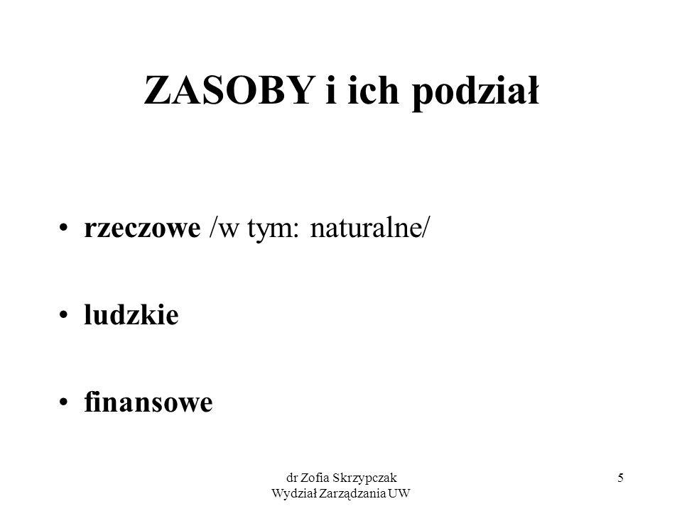 dr Zofia Skrzypczak Wydział Zarządzania UW 26