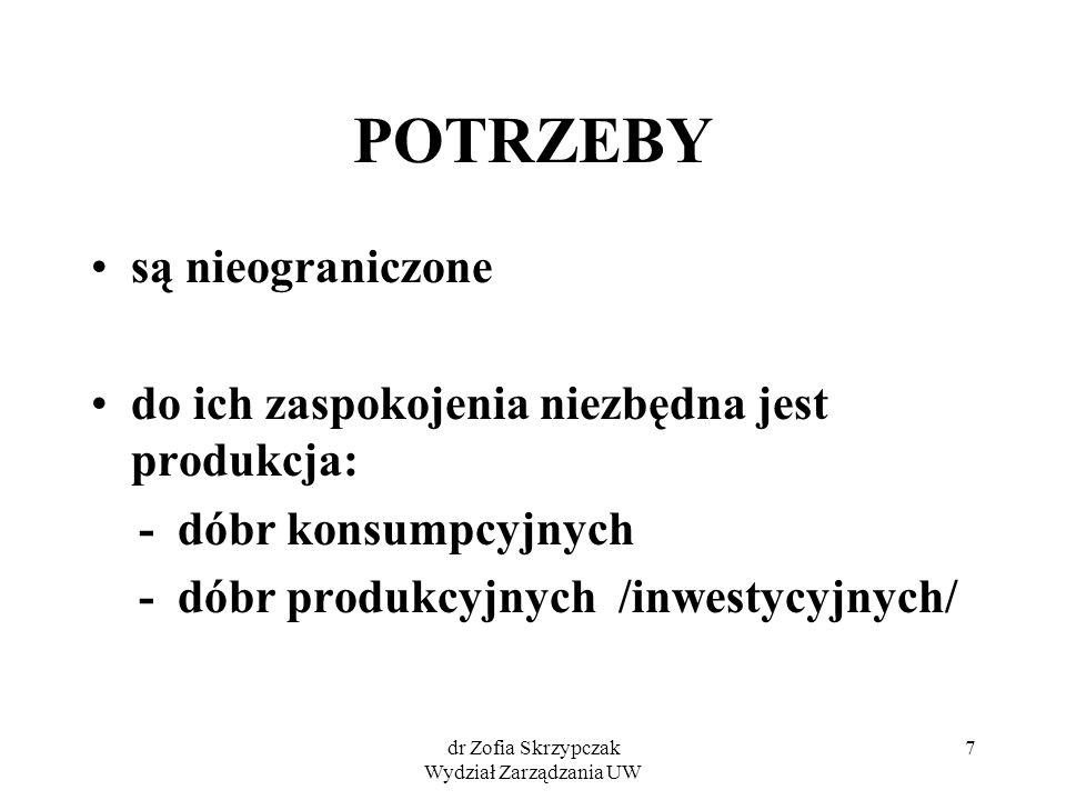 dr Zofia Skrzypczak Wydział Zarządzania UW 7 POTRZEBY są nieograniczone do ich zaspokojenia niezbędna jest produkcja: - dóbr konsumpcyjnych - dóbr pro