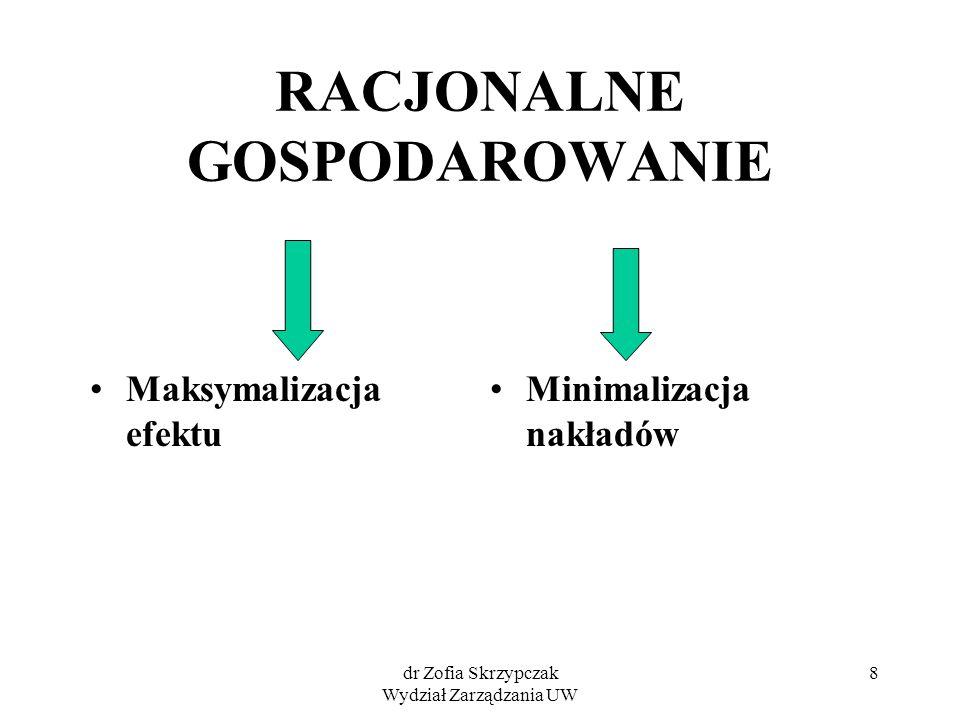 dr Zofia Skrzypczak Wydział Zarządzania UW 19 Krzywa możliwości produkcyjnych I max I 1 = I 1 I 2 = I 2 I 3 0C 1 >C 1 C 2 > C 2 C 3 */ dlaczego.