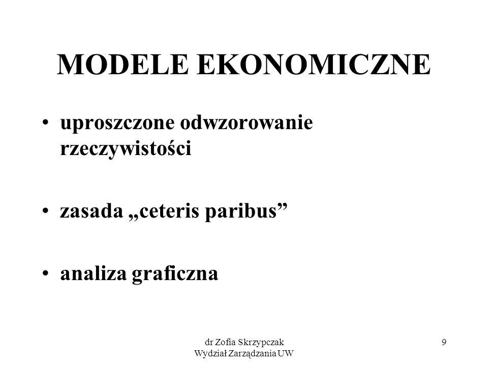 dr Zofia Skrzypczak Wydział Zarządzania UW 10 EKONOMIA pozytywna – odpowiada na pytanie: jak jest.