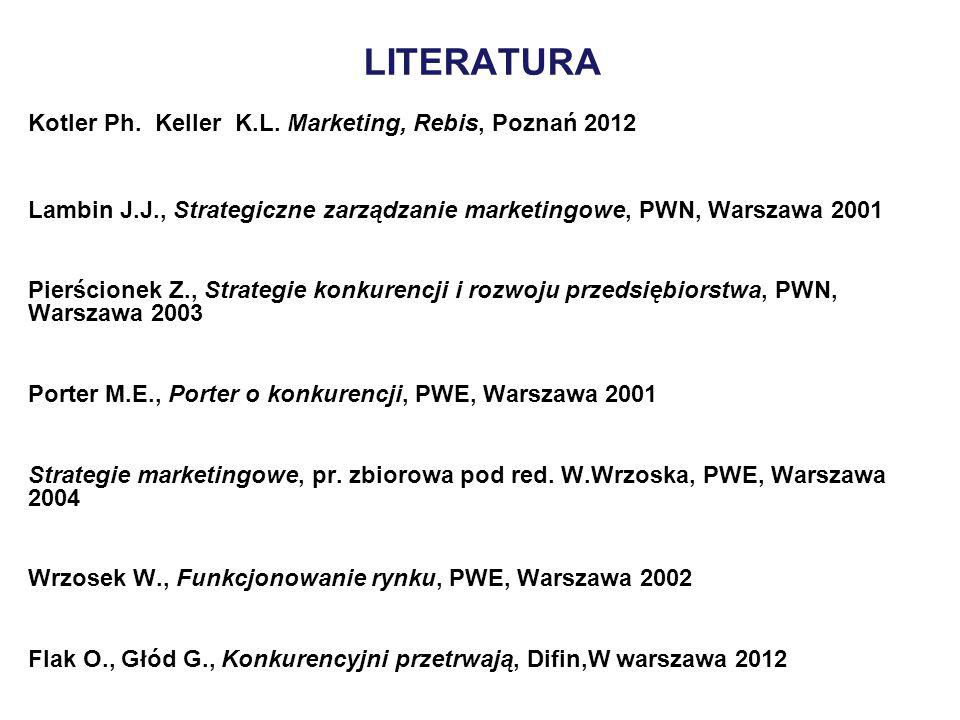 LITERATURA Kotler Ph. Keller K.L. Marketing, Rebis, Poznań 2012 Lambin J.J., Strategiczne zarządzanie marketingowe, PWN, Warszawa 2001 Pierścionek Z.,
