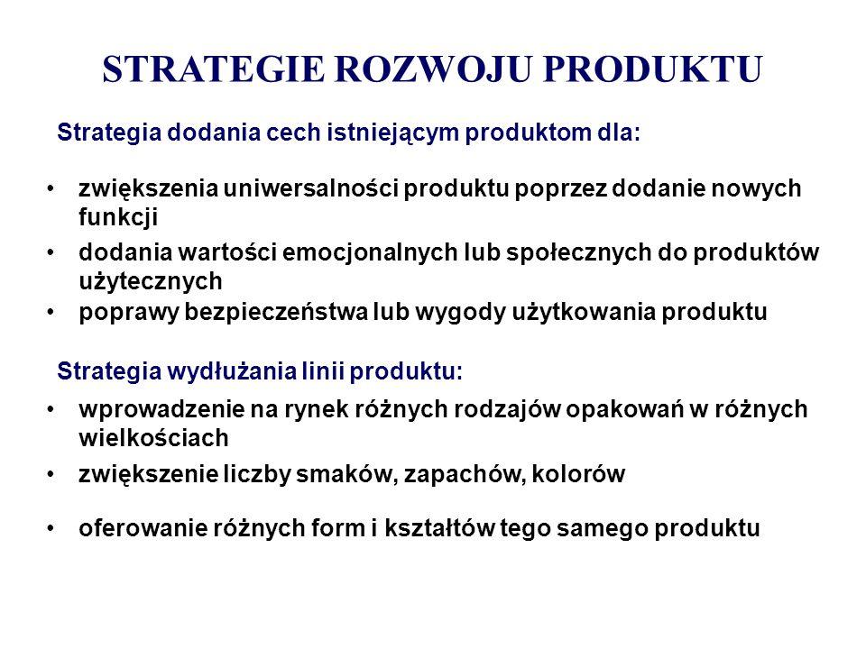 STRATEGIE ROZWOJU PRODUKTU Strategia dodania cech istniejącym produktom dla: zwiększenia uniwersalności produktu poprzez dodanie nowych funkcji dodani