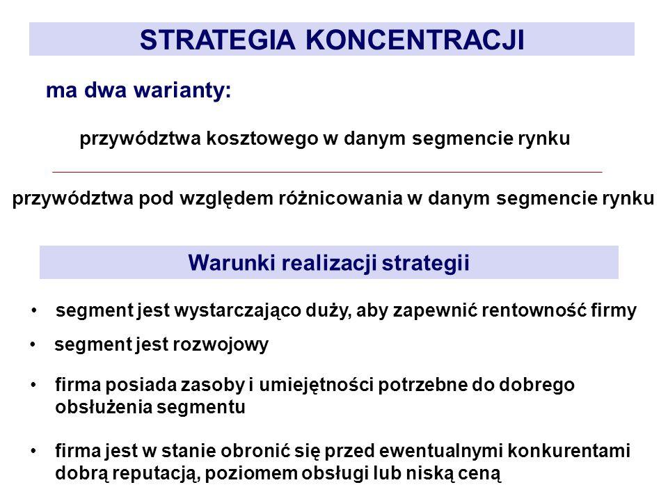 STRATEGIA KONCENTRACJI ma dwa warianty: przywództwa kosztowego w danym segmencie rynku przywództwa pod względem różnicowania w danym segmencie rynku W