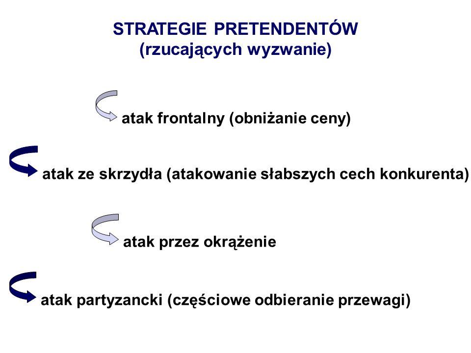 STRATEGIE PRETENDENTÓW (rzucających wyzwanie) atak frontalny (obniżanie ceny)atak ze skrzydła (atakowanie słabszych cech konkurenta)atak przez okrążen