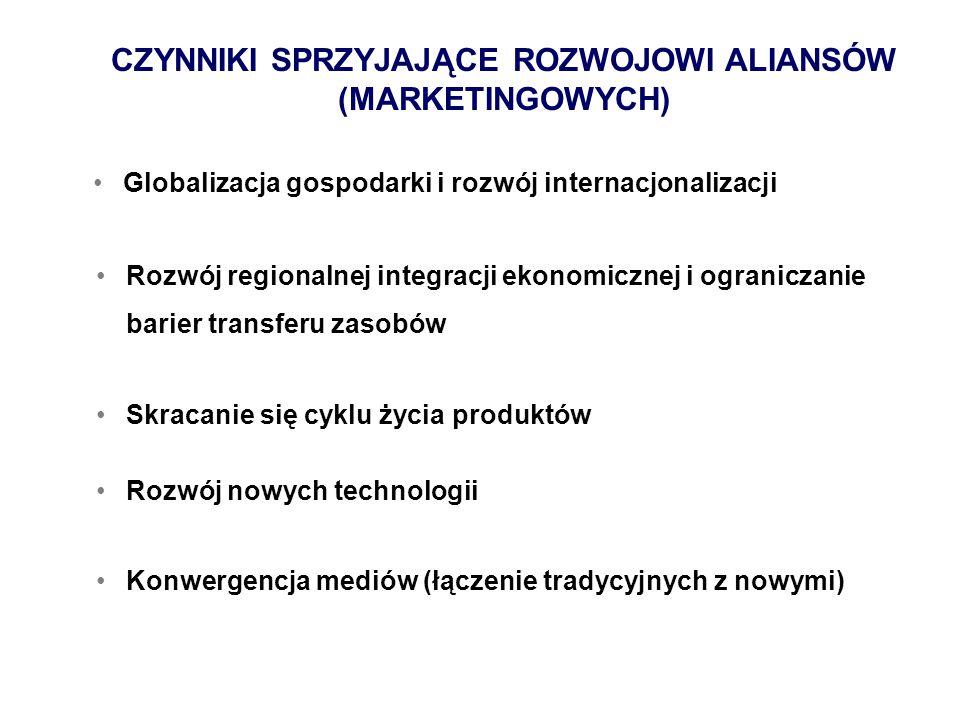 CZYNNIKI SPRZYJAJĄCE ROZWOJOWI ALIANSÓW (MARKETINGOWYCH) Globalizacja gospodarki i rozwój internacjonalizacji Rozwój regionalnej integracji ekonomiczn