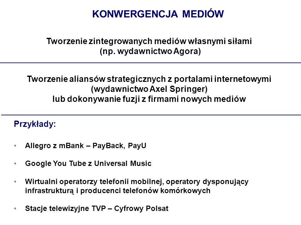 KONWERGENCJA MEDIÓW Tworzenie zintegrowanych mediów własnymi siłami (np. wydawnictwo Agora) Tworzenie aliansów strategicznych z portalami internetowym