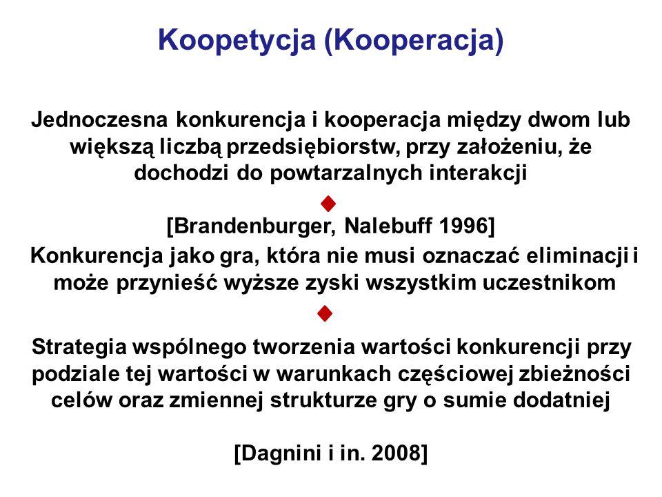 Koopetycja (Kooperacja) Jednoczesna konkurencja i kooperacja między dwom lub większą liczbą przedsiębiorstw, przy założeniu, że dochodzi do powtarzaln